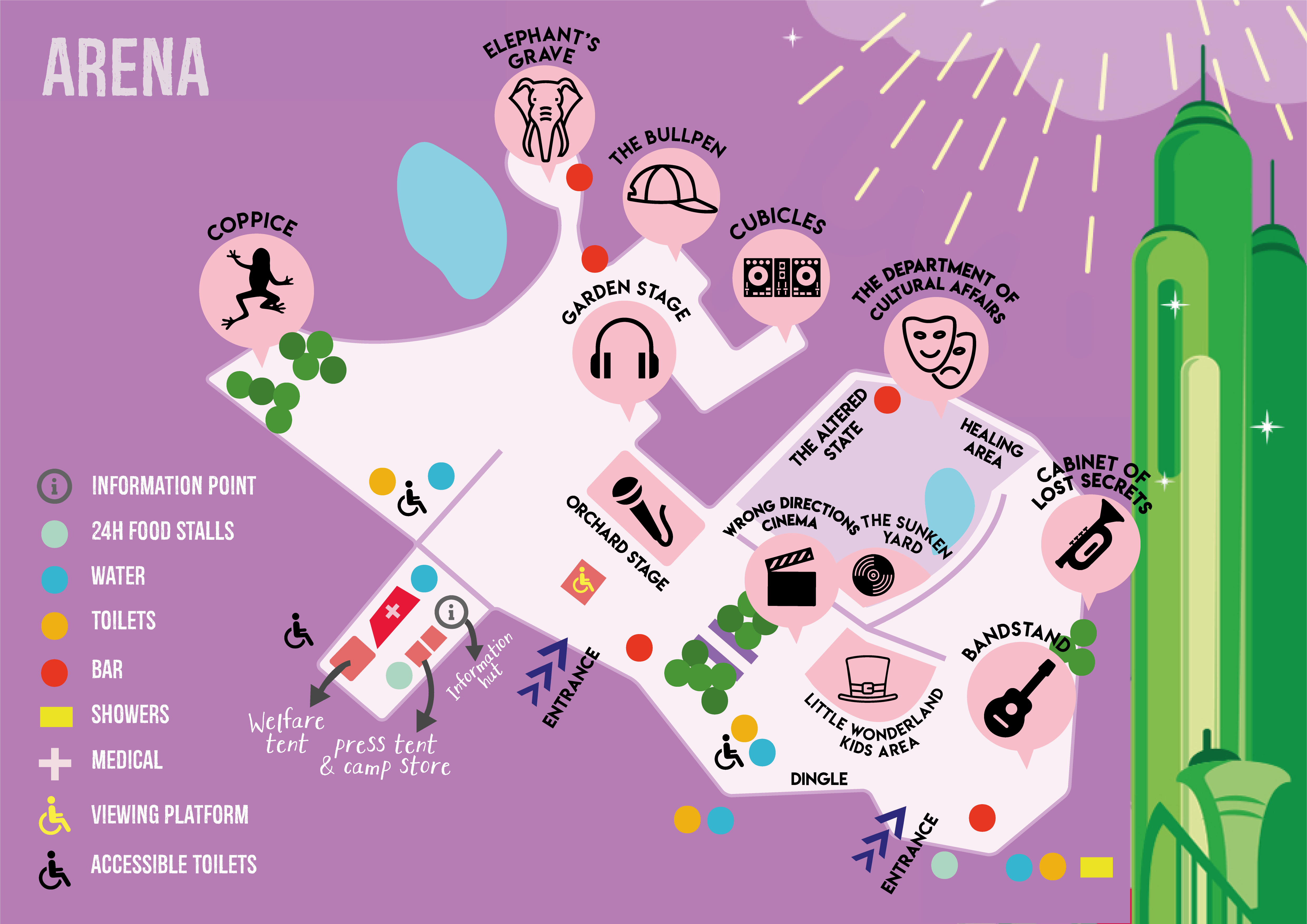 Arena map of Nozstock 2019
